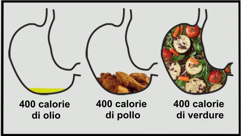 come-saziarsi-con-poche-calorie